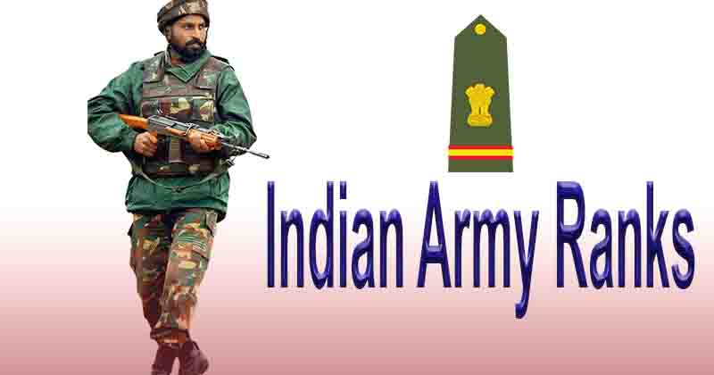 List of Ranks in Indian Army  Indian Army Ranks and Salary